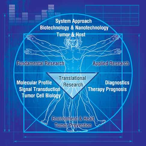 translational-research
